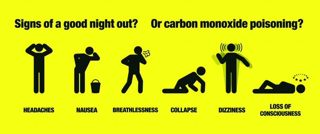 Is Carbon Monoxide Different From Natural Gas